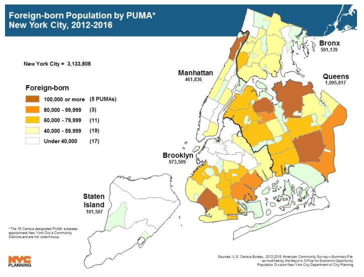 Reaching Immigrants in New York City